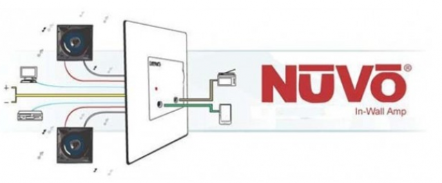 NUVO Whole Home Audio